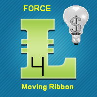 Moving Ribbon Force