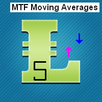 Multi Time Frame Moving Averages