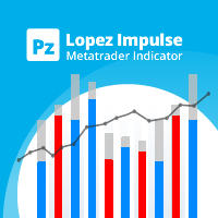 PZ Lopez Impulse