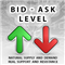 Bid Ask Level