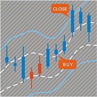 Color Candles Show the Trend Change