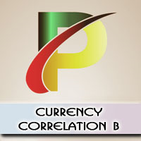 Currency Correlation B