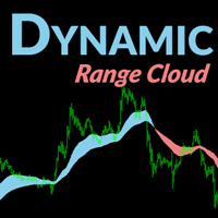 Dynamic Range Cloud