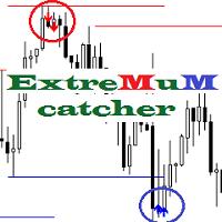 Extremum catcher