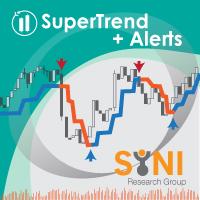 SuperTrend Alerts
