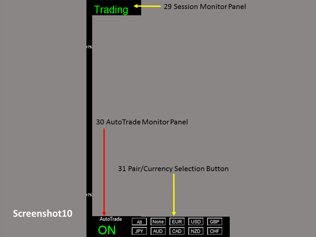 Trading made simple indicators