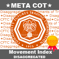 MetaCOT 2 Movement Index DCOT MT4
