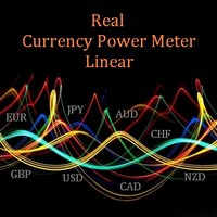 Buy the 'Real Currency Power Meter Linear' Technical Indicator for MetaTrader 4 in MetaTrader Market