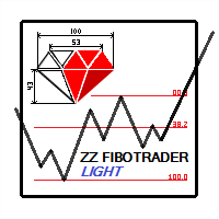 ZZ FiboTrader Light