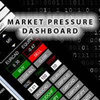 Market Pressure Dashboard