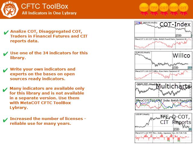 MetaCOT 2 CFTC ToolBox Demo MT4
