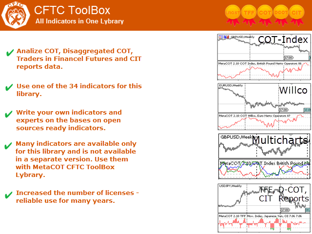 MetaCOT 2 CFTC ToolBox Demo MT5