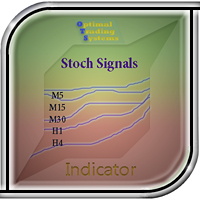 Multiple Stochastics Signals