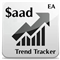 SAAD TrendTracker