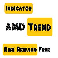 AMD Trend Risk Reward Free