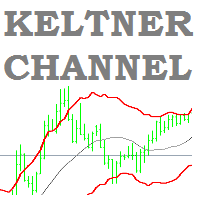 Keltner Channel Indicator