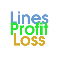 Lines Profit Loss MT5