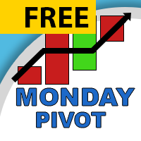 Monday pivot FREE