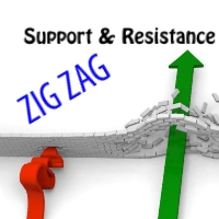 Support Resistance ZigZag
