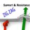 Support Resistance ZigZag