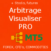 Arbitrage Visualiser Pro MT5