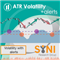 ATR Volatility Alerts
