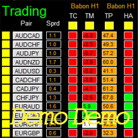Dashboard Babon Scalping System Demo