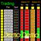Dashboard Babon Scalping System Demo