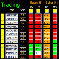 Dashboard Babon Scalping System