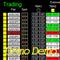 Dashboard Extreme TMA System Demo
