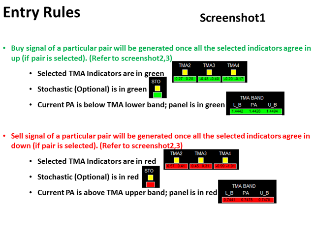 Dashboard Extreme TMA System