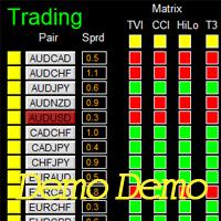 Dashboard Genesis Matrix Trading Demo
