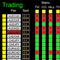 Dashboard Genesis Matrix Trading
