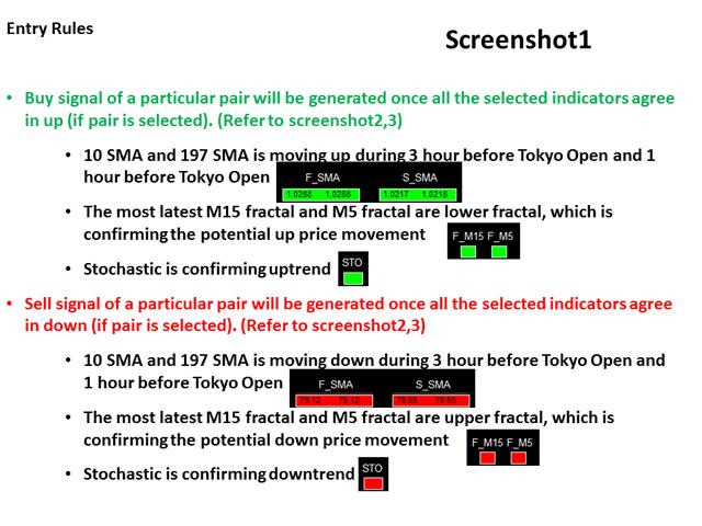 Dashboard Simple Tokyo H1