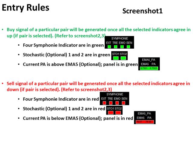 Dashboard Symphonie Trader System Demo