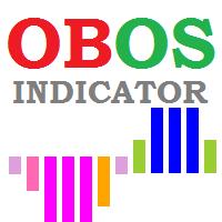 OBOS Indicator