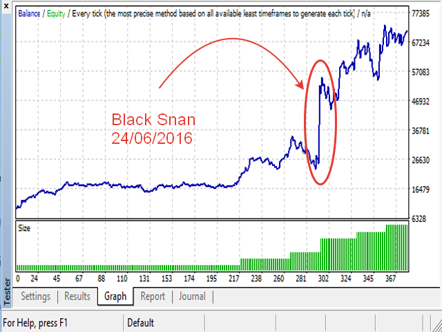 Black swan forex ea one trade a day forex trading strategy
