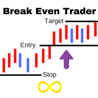 Break Even Trader