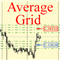 GridShowAverageMT5