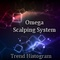 Omega Scalping System Trend Histogram