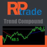 Trend Compound
