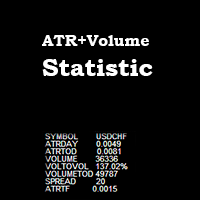 ATR and Volume Statistic