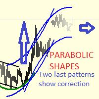 Parabolic Shapes