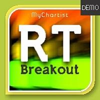 RT Breakout Patterns Scanner DEMO