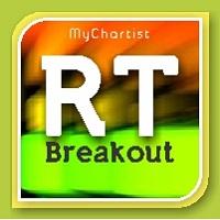 RT Breakout Patterns Scanner