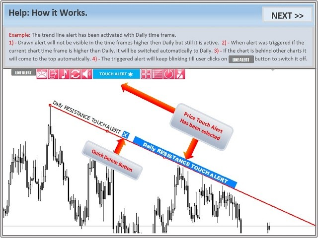Buy The Trend Support Resistance Tool Trading Utility For