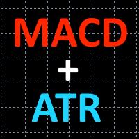 True Macd Range