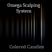 Omega Scalping System Colored Candles
