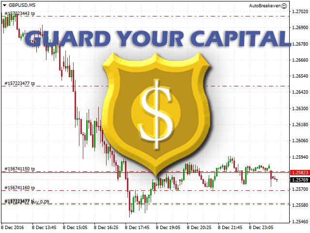 AutoBreakeven protect your capital
