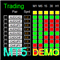 Dashboard Super Candle MT5 Demo